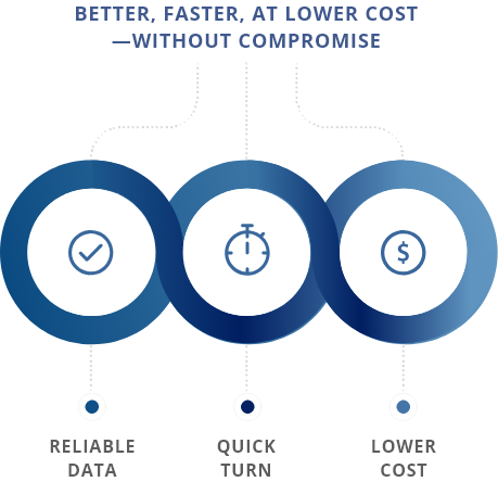 better-faster-graph